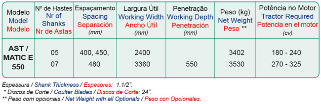 Uniparts - Astmatice550